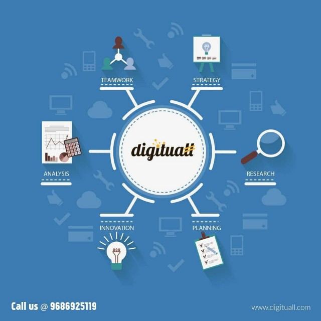 Digital Media Agency Bhubaneswar