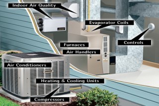Zone heating systems
