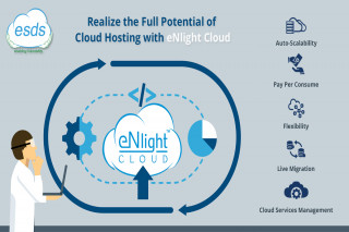 Cloud Hosting Service Provider