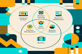 Which Data Science Course Is Best In India